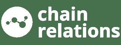 Channel Marketing mit Event-Serien: Ansicht der Webplattform auf verschiedenen Geräten